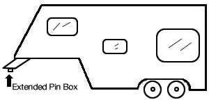 Extended 5th Wheel Pin Box